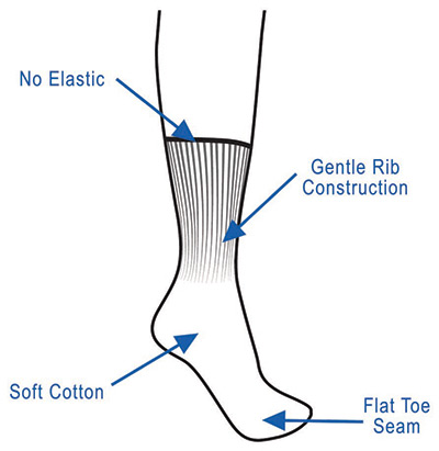 Comfort sock construction
